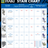 HAKI Stair Chart_Find out the HAKI Stair Suitable for your Site